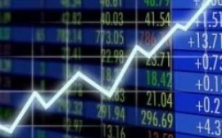 Определение потенциала тренда