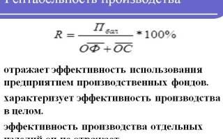 Рентабельность производства формула расчета по балансу