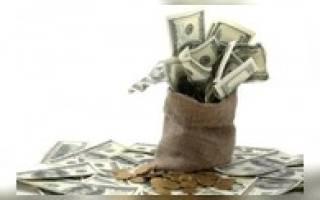 Что входит в собственный капитал по балансу