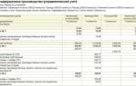 Незавершенное производство актив или пассив в балансе