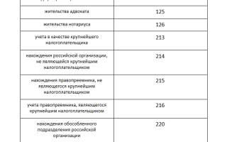 Код 214 по месту нахождения учета