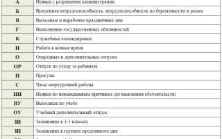 Расшифровка букв в табеле учета рабочего времени