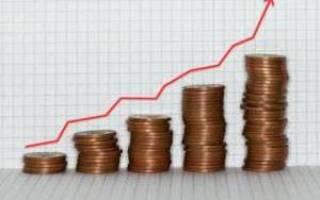 Коэффициент финансовой зависимости формула по балансу