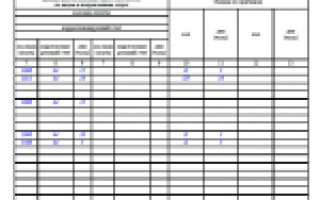 Командировка в табеле учета рабочего времени образец