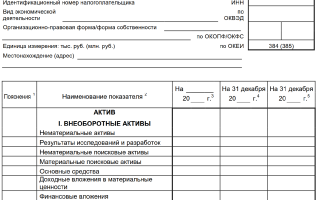 Форма номер 1 бухгалтерский баланс образец