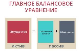 Как читать баланс предприятия пример