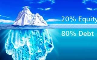 Коэффициент финансовой активности формула по балансу