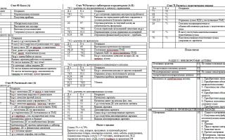 Типовые проводки бухгалтерского учета шпаргалка