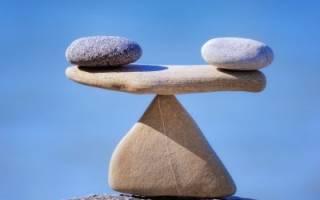 Разделы в пассиве баланса расположены в порядке