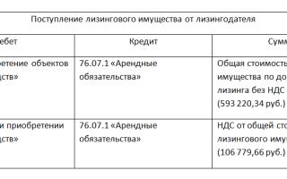Бухгалтерский учет лизинговых операций у лизингополучателя пример